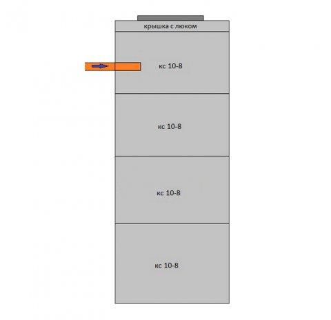 Септик из бетонных колец схема 3
